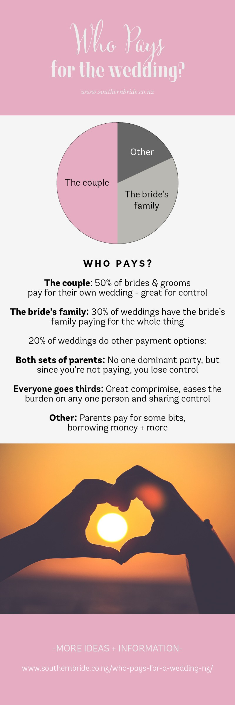 Who Pays For A Wedding In Nz Bride And Groom Pas Or Both
